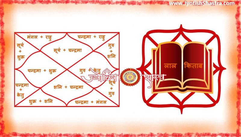 redbook-remedy-two-planets-horoscope-ek-bhaav-do-graha-yuti-upay-hindi-astrology-JyotishShastra-hd-image